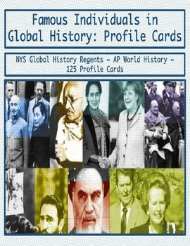 Resource: Famous Individuals in Global History - 125 Profile Cards
