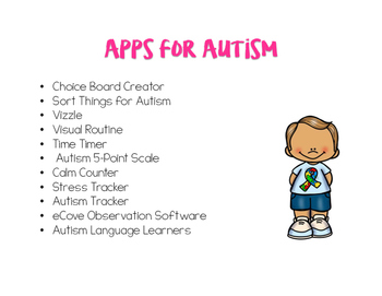 FREE- Resource Guide: Apps for Students with Special Needs