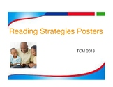 Resource- Reading Strategies Posters