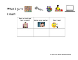 Resource/Specials Rule Reminder Chart Dry Erase