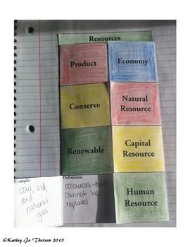 Resource Vocabulary