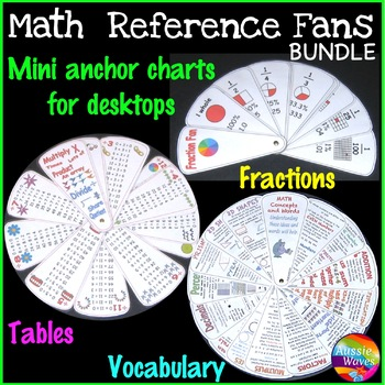Math Center Idea Mini Anchor Chart for Tables Fractions Word Problems FAN BUNDLE