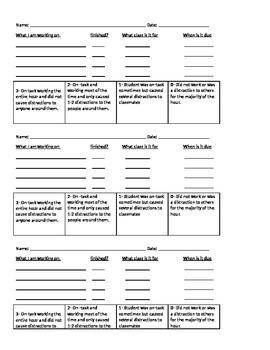 Resource hour grading sheet