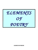 Elements of Poetry Interactive Student Note Sheet