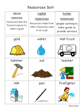 Resources Economics Pack -- 3 sheets -- Human, Natural and Capital Resources
