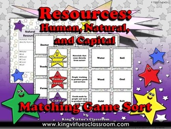 Resources: Human, Natural, and Capital Resources Matching