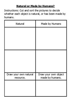 Resources - Natural or Made by Humans?