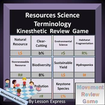 Natural Resources -- Science Terminology Review Game