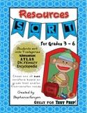 Resources Sort