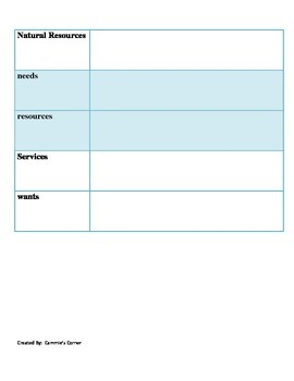 Resources:  Vocabulary Chart