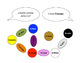 Resources for Teaching Colors and The Color Wheel in French
