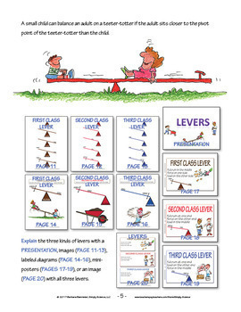 Resources for Teaching about Levers