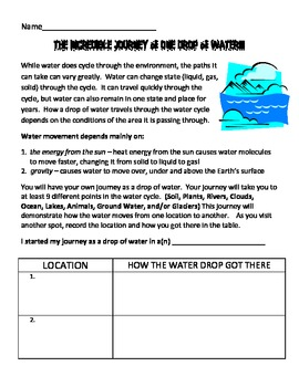 Resources for The Incredible Journey (copyrighted) Water Cycle Activity