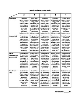 Resources for World Language teachers (formal commands)