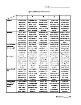 Resources for world language teachers (family vocab, subj, pres perf, gerunds)