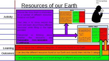 Resources of Our Earth Lesson