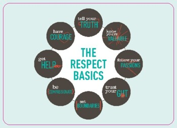 Respect 360: A self-respect building and life skills curricula