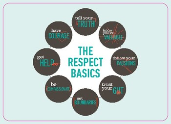 "Respect 360 ""Be of Service"" Module: 7 Lesson Service-Learning Project Curricula"
