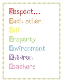 Respect Classroom Poster (Editable)
