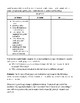 Respect Code Switching Lesson Plan