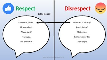 Respect: Teaching the Concept of Respect