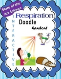 Respiration Doodle Handout