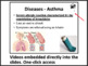 Respiratory System - Biology PowerPoint Lesson & Student N