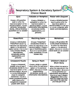 Respiratory and Excretory System Choice Board