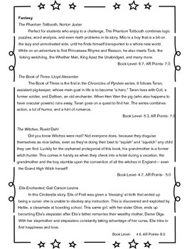 Respond to Reading (Take home reading log)