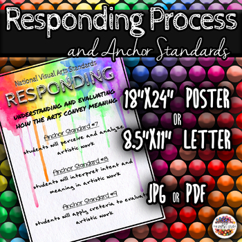 Responding Process and Anchor Standards Poster: National Visual Arts Standards