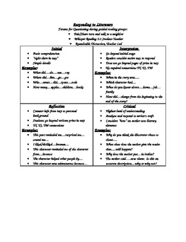 Responding to Literature-Question Stems for Guided Reading