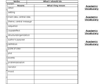 Responding to Reading / ELA Test-Prep