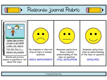 Response Journal Rubric for Primary Grades