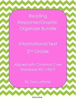 Response Journal/Graphic Organizer Informational Bundle 2nd Grade Ri2.1-Ri2.9