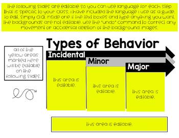 Response to Behavior Flowcharts - Editable in PPT