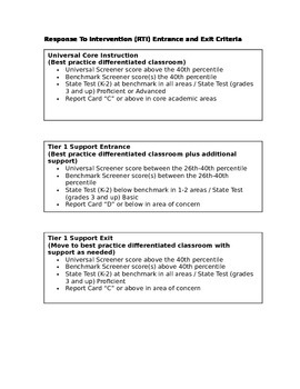 Response to Intervention Classroom Support - Tier 3
