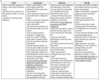 Response to Literature Questions and Question Stems