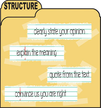 Response to Literature Writing Grammar Poster - Structure & Topics