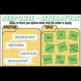 Response to Literature Writing Grammar Poster - Structure