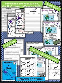 Response to Stimuli Complete Lesson Set (NGSS) Middle School
