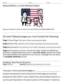 Responsibilities vs. Duites of Citizens Flip Book Project