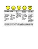 Responsible Behavior Chart