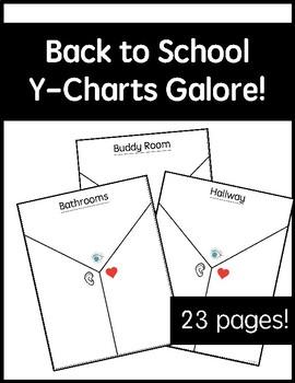 Responsive Classroom: Y-Charts