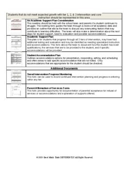 RTI / MTSS  Intervention Program Management (complete documentation system)