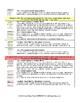 RTI / MTSS  Intervention Program Management (complete docu