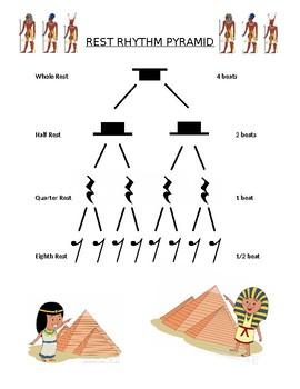 Rest Rhythm Pyramid