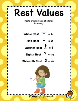 Rest Values Music Math By Magic Music Theory And History Tpt