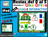Restas del 0-5 St. Patrick's Subtracting 0-5 March Google Drive PowerPoint iPad
