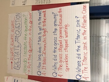 Restating the Question anchor chart