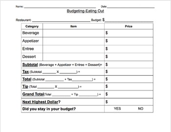 Restaurant Budgeting Worksheet